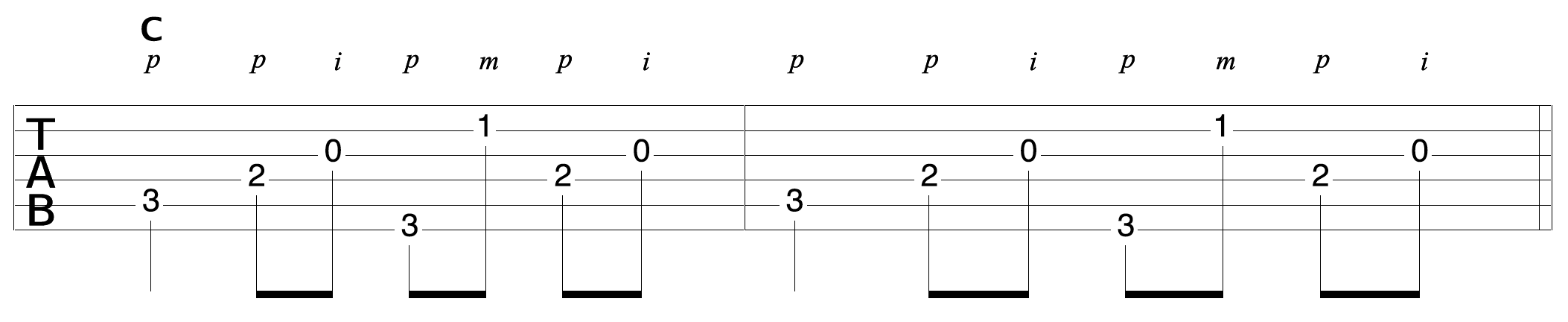 Finger Picking Pattern C 2