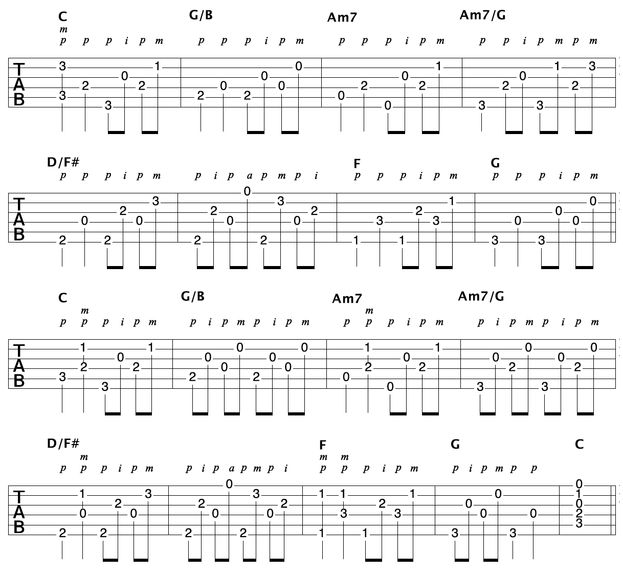 Guitar Clawhammer Fingerpick Pattern Variation 10