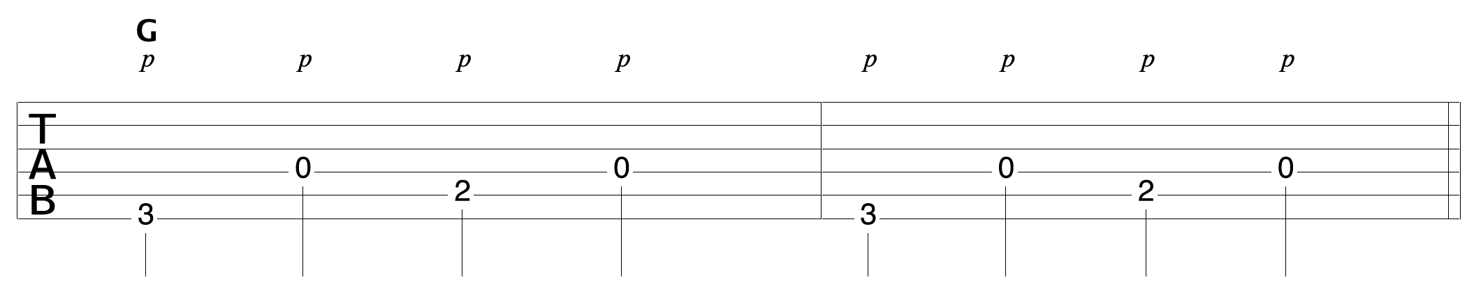 Finger Picking Pattern G Bass 2