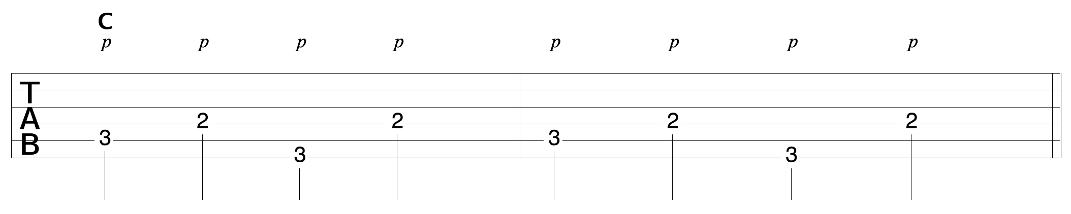 Finger Picking Pattern C Bass 2