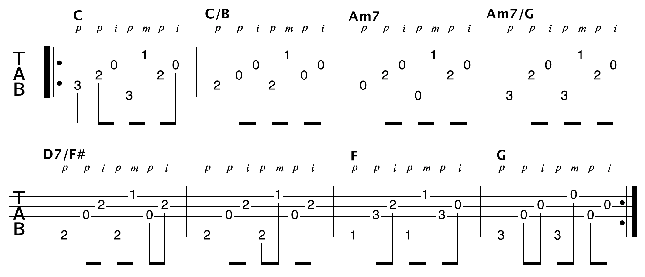 Finger Picking Pattern Example