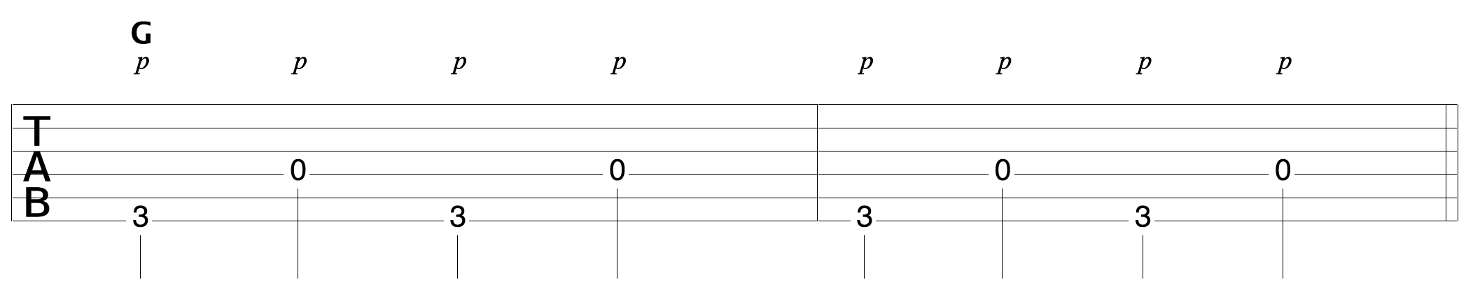 Finger Picking Pattern G Bass 1