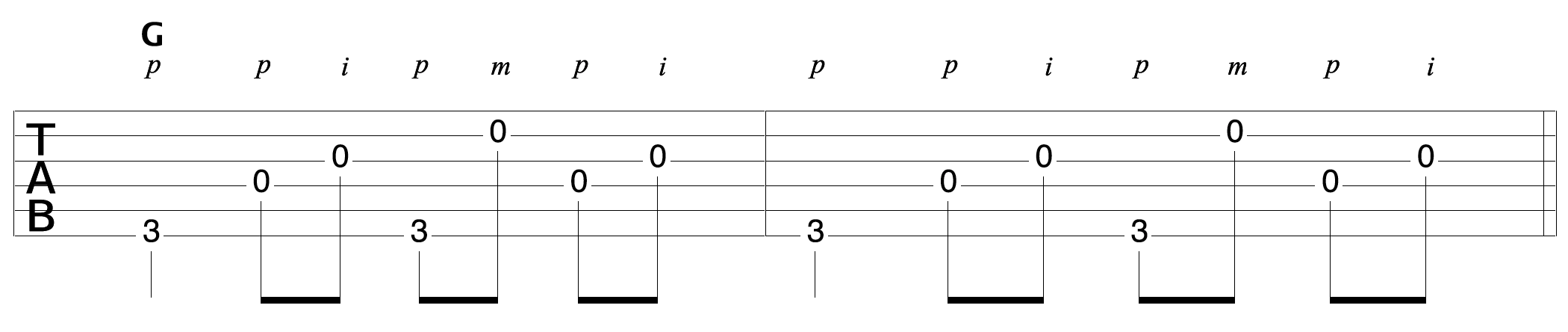 Finger Picking Pattern G 1