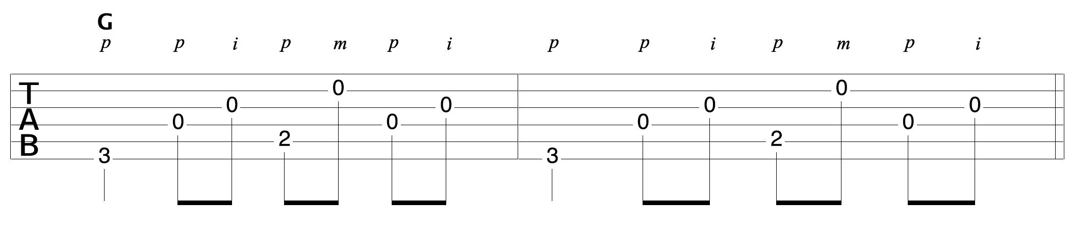 Finger Picking Pattern G 2