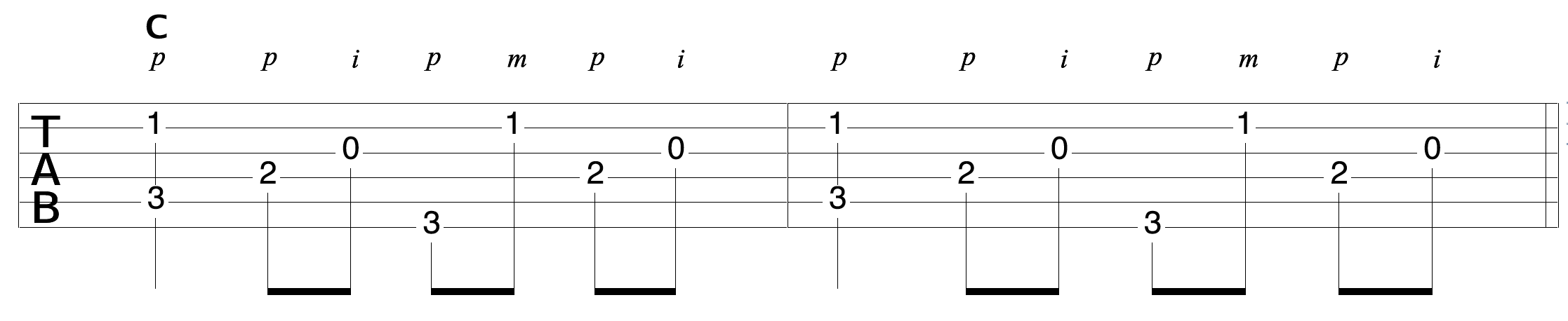 Clawhammer Fingerpicking Pattern Example