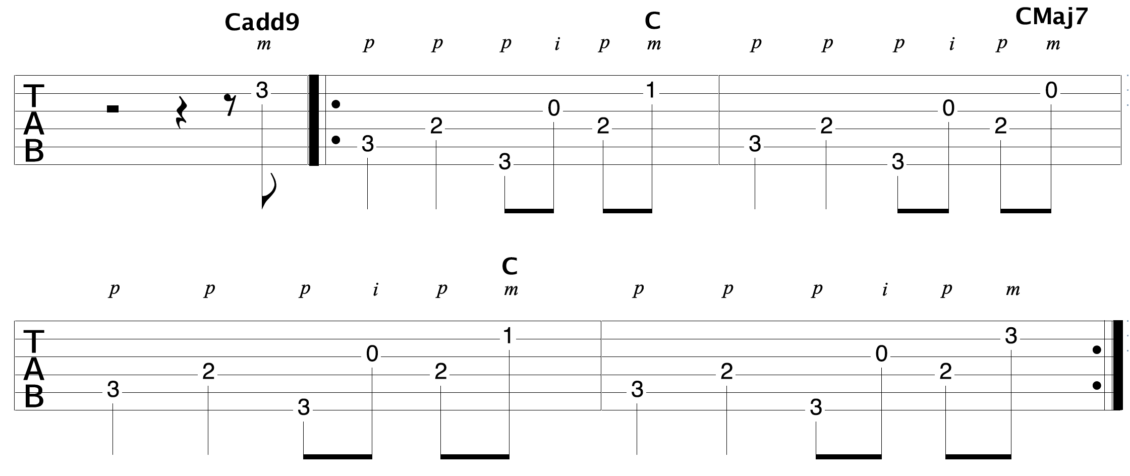 Guitar Clawhammer Fingerpick Pattern Variation 5