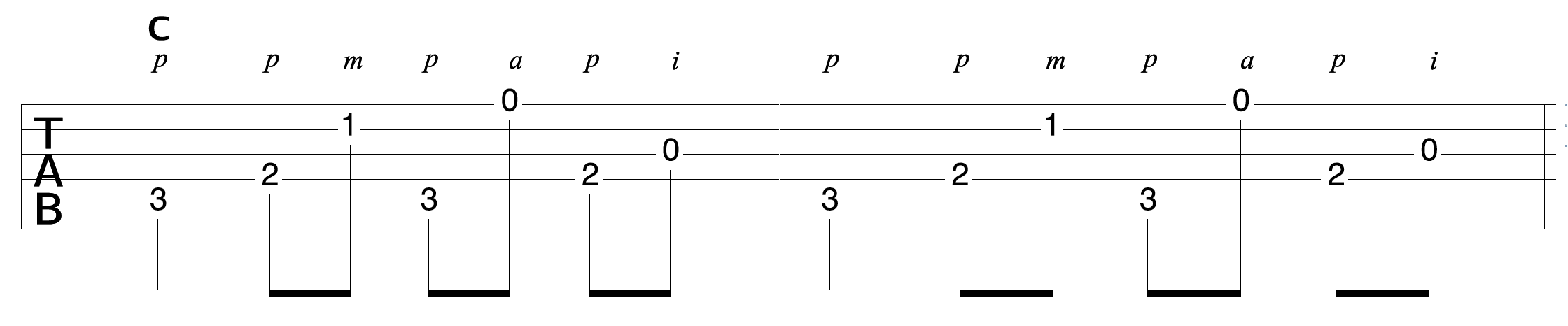 Guitar Clawhammer Fingerpick Pattern Variation 6