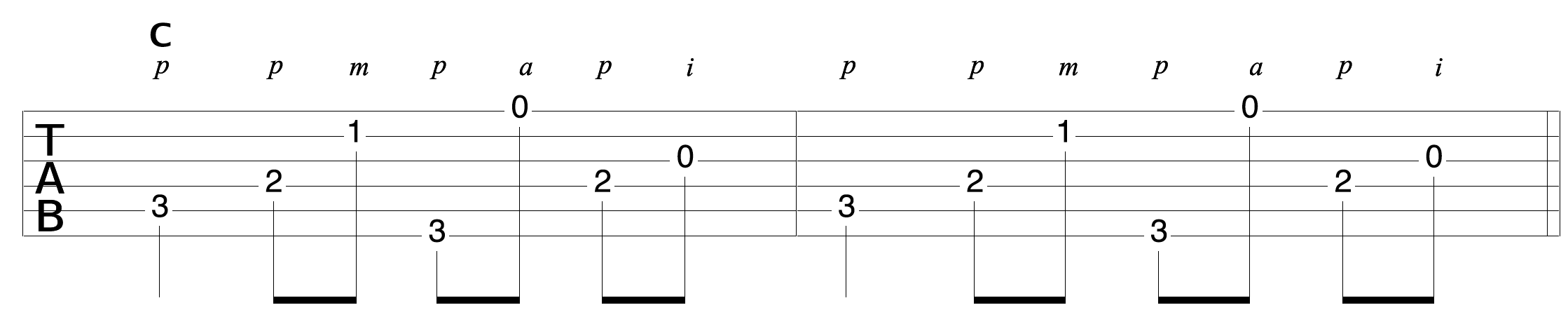 Guitar Clawhammer Fingerpick Pattern Variation 7