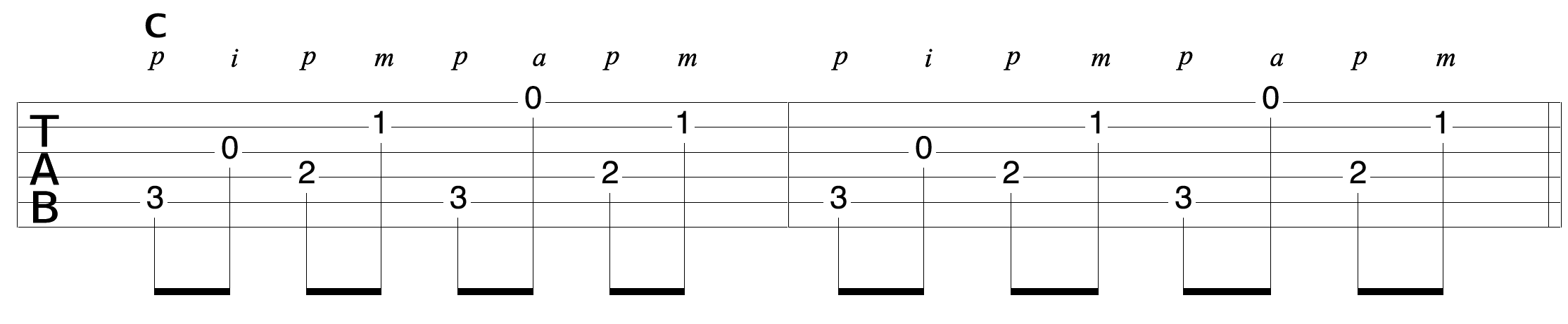 Guitar Clawhammer Fingerpick Pattern Variation 8