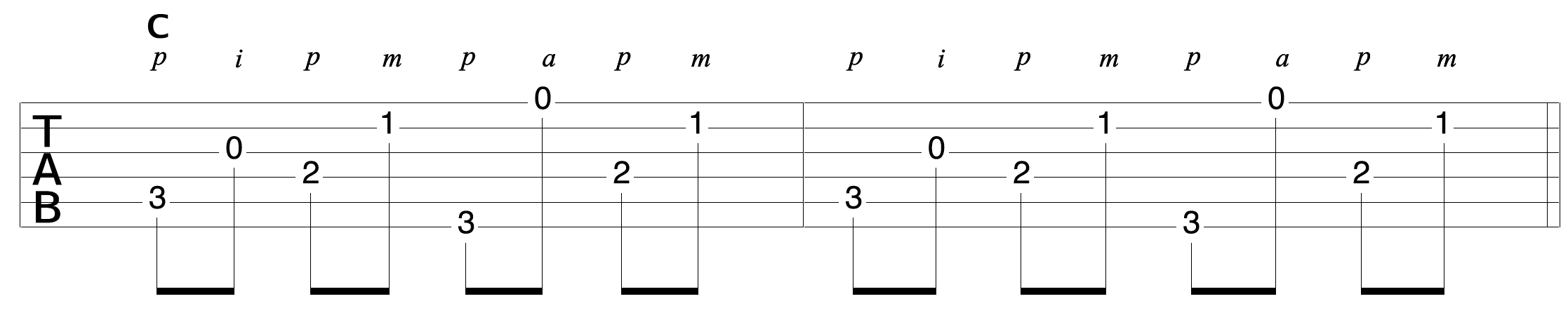 Guitar Clawhammer Fingerpick Pattern Variation 9