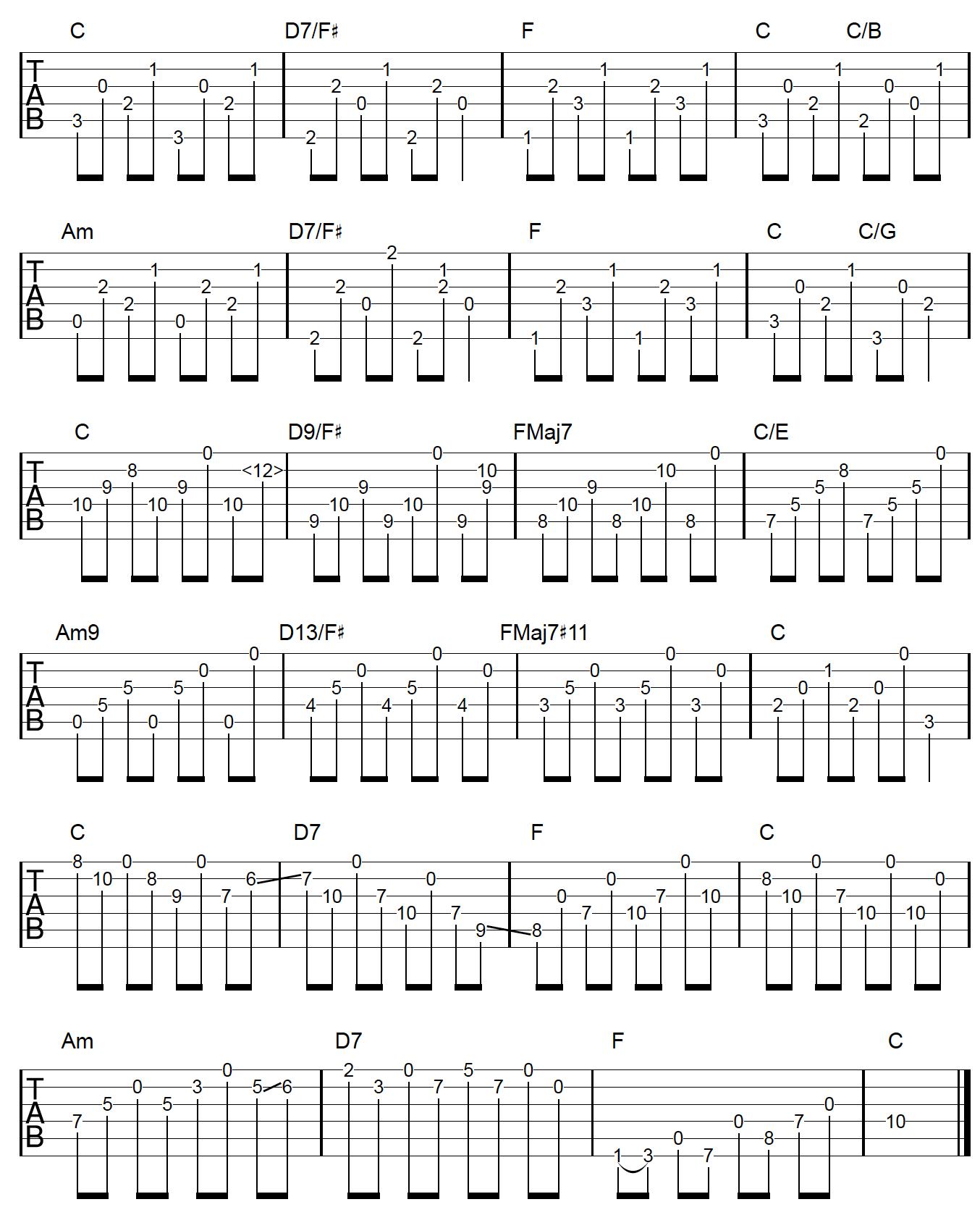 Creative Fingerpicking Guitar Etude