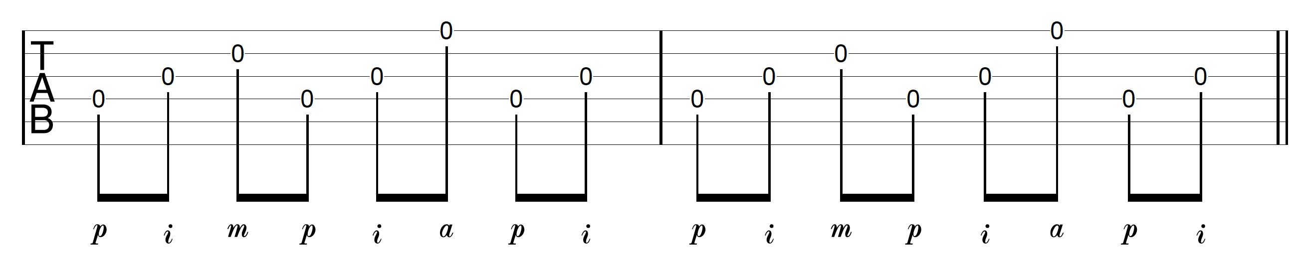 Creative Fingerpicking Guitar Banjo Roll Pattern