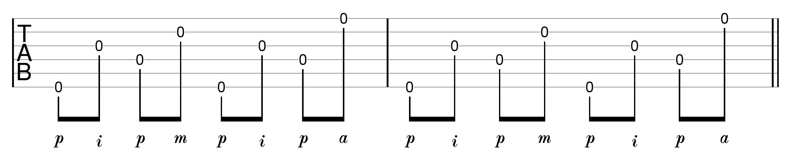 Creative Fingerpicking Guitar Clawhammer Pattern