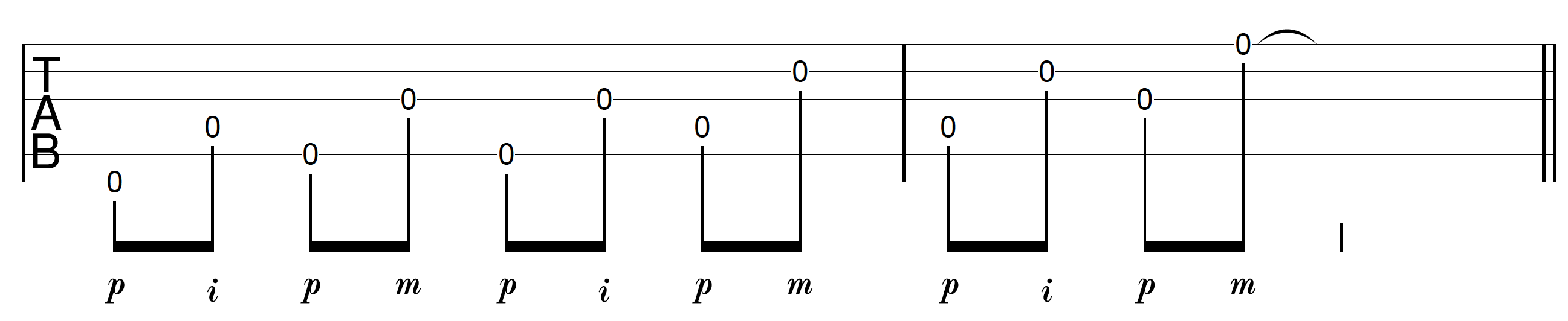 Creative Fingerpicking Guitar Open String Pattern Ascending