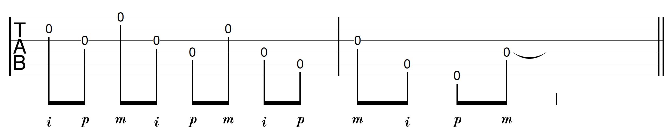 Creative Fingerpicking Guitar Open String Pattern Descending