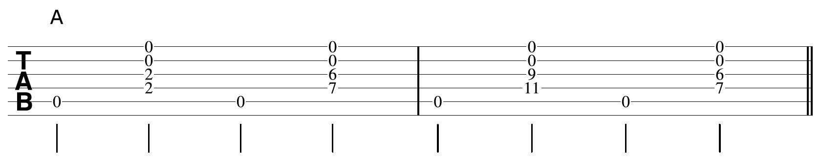 Creative Guitar Chord Strumming