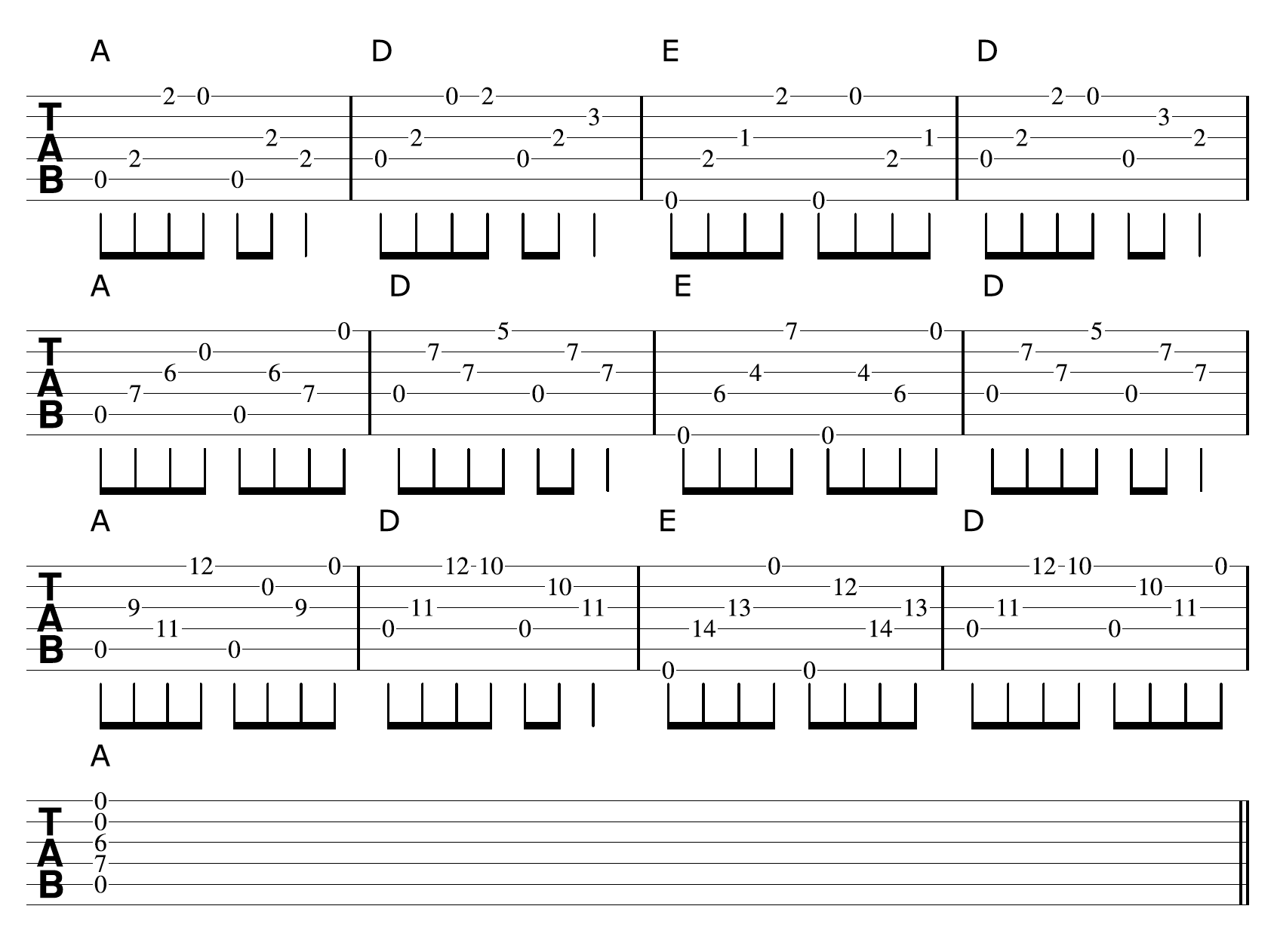 How To Create Unique Sounding Chord Progressions On Guitar