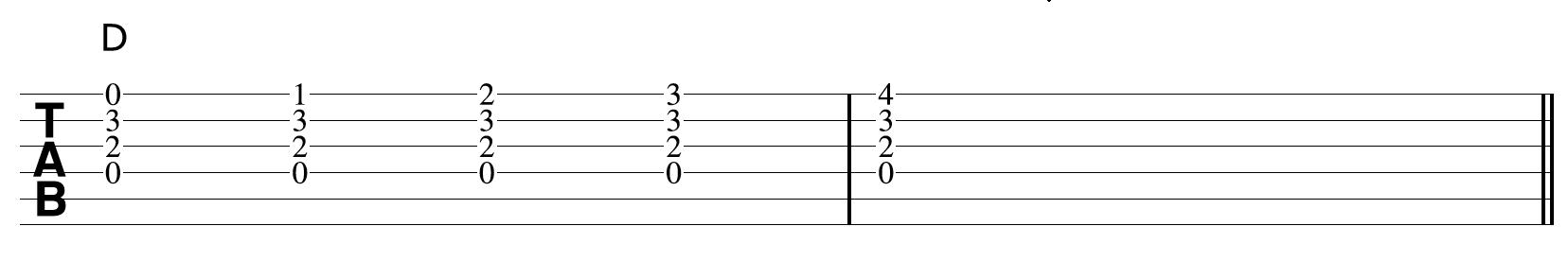 Creative Guitar Chord D Chromatic 1 1