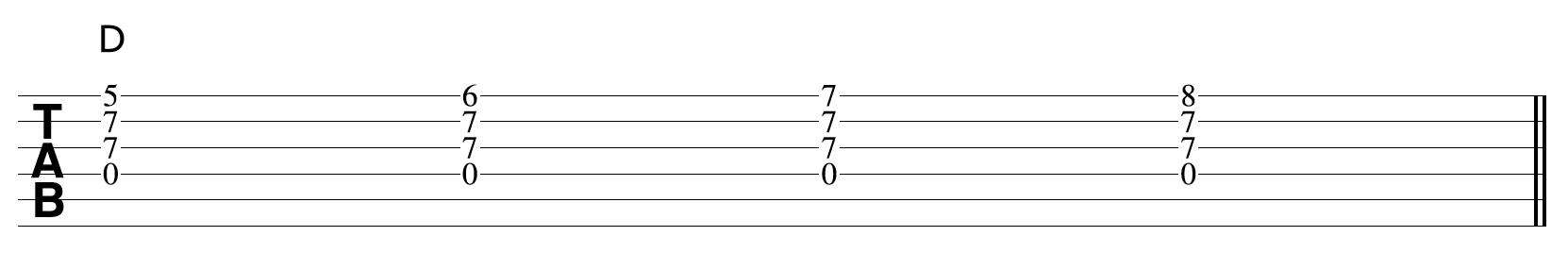 Creative Guitar Chord D Chromatic 2