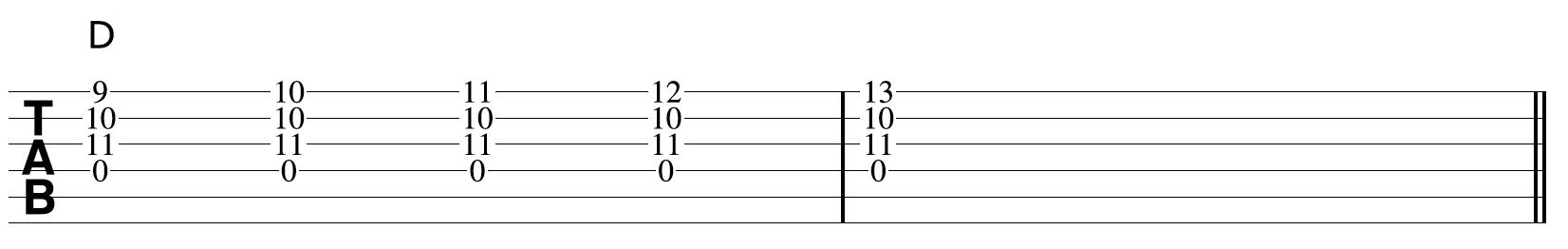 Creative Guitar Chord D Chromatic 3