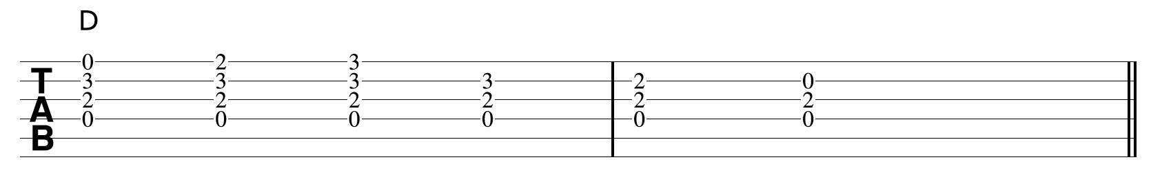 Creative Guitar Chord D Diatonic 1