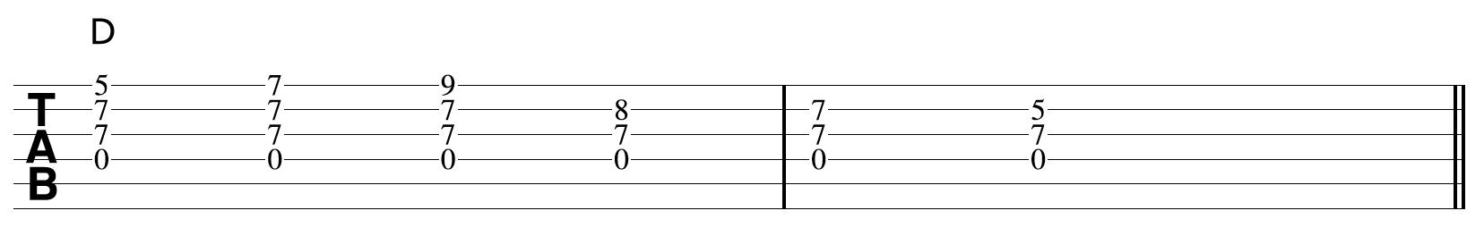 Creative Guitar Chord D Diatonic 2