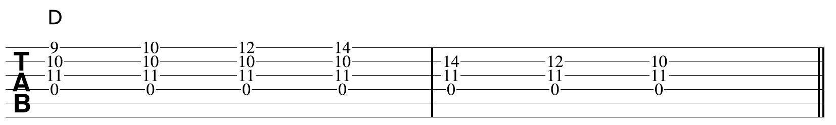 Creative Guitar Chord D Diatonic 3