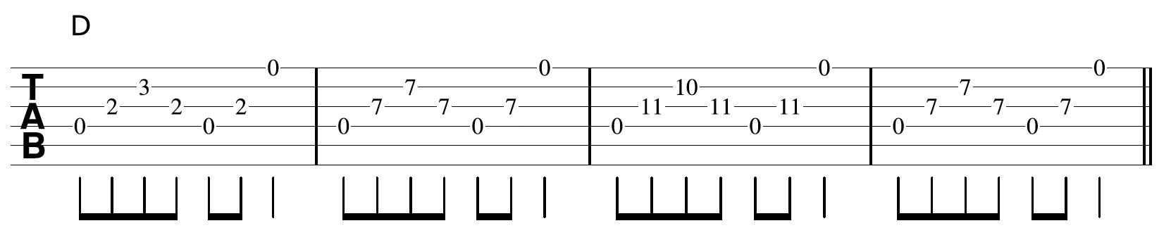 Creative Guitar Chord D Triad Picking