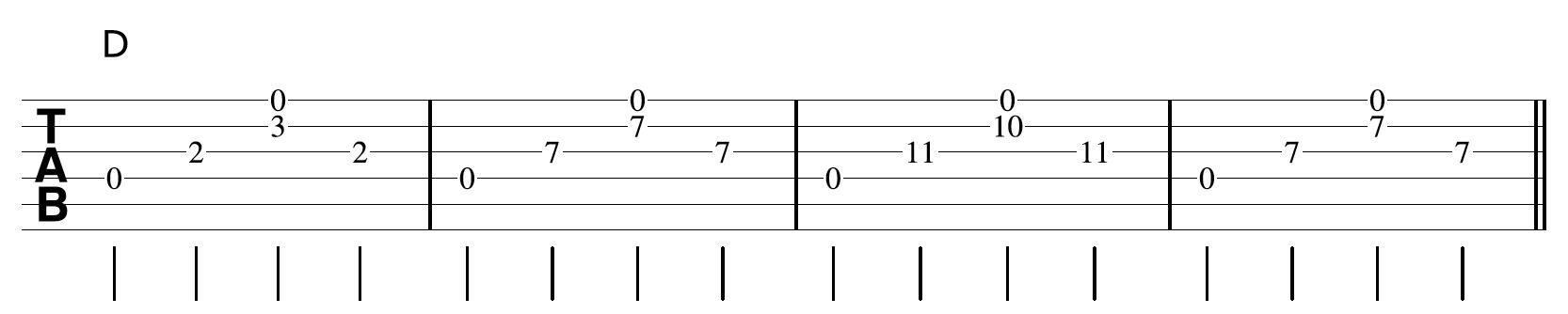 Creative Guitar Chord D Triad Strumming