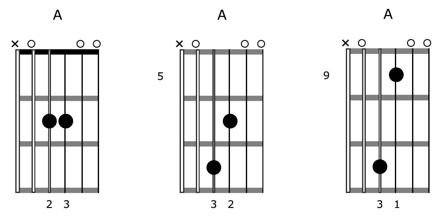 Creative Guitar Chord Diagrams Drone 2