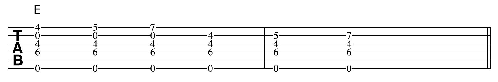 Creative Guitar E Chord Diatonic 2