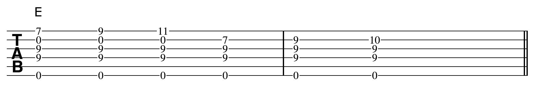 Creative Guitar E Chord Diatonic 3