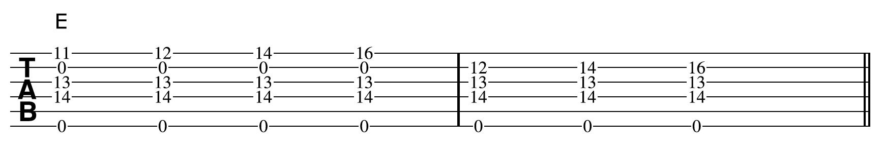 Creative Guitar E Chord Diatonic 4