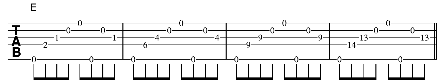 Creative Guitar E Chord Picking