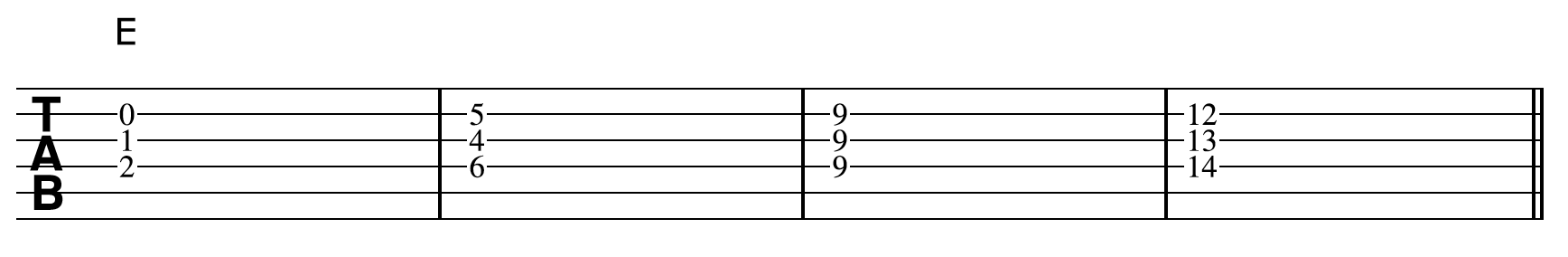 Creative Guitar E Chord Shapes