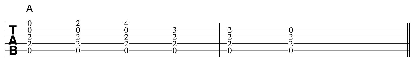 Guitar Chord Shape 1 Diatonic