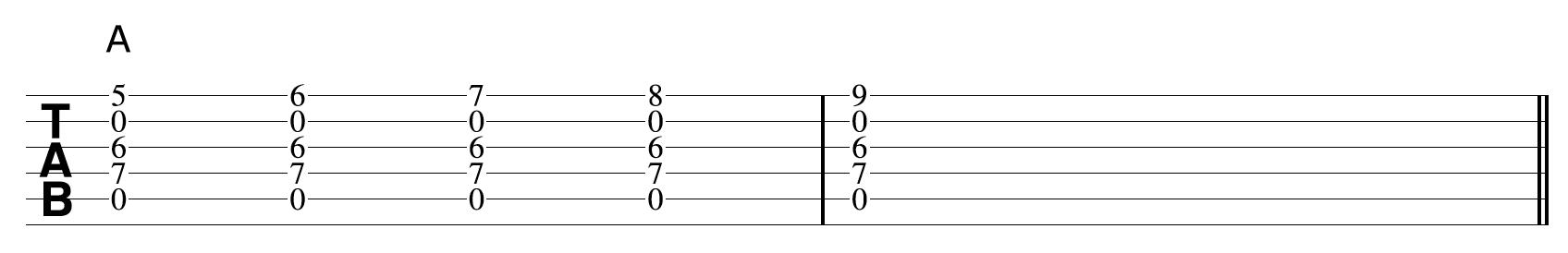 Guitar Chord Shape 2 Chromatic
