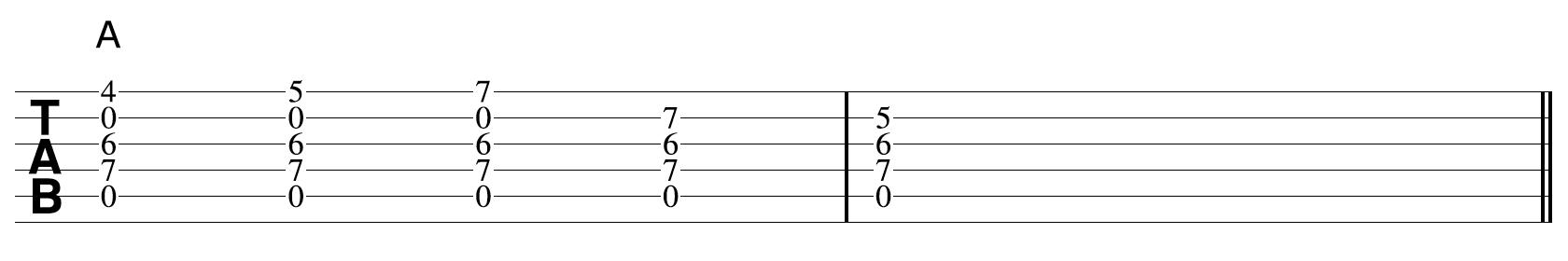 Guitar Chord Shape 2 Diatonic