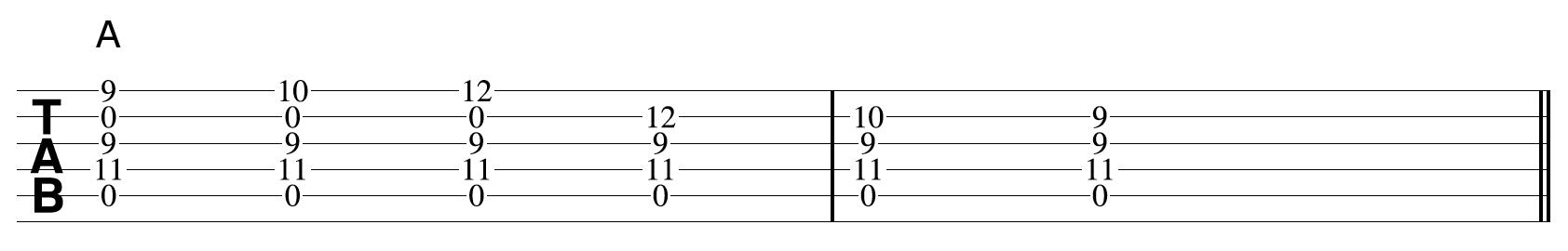 Guitar Chord Shape 3 Diatonic