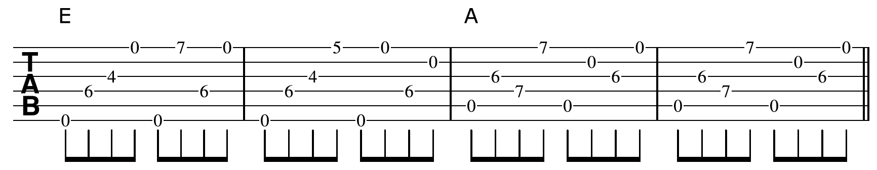 Creative Guitar Chord Vamp 2