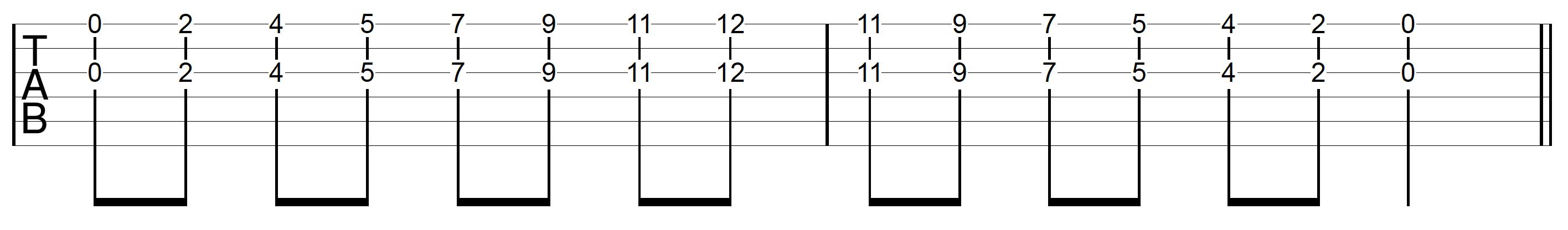 DADGAD Tuning Guitar 5th Scales