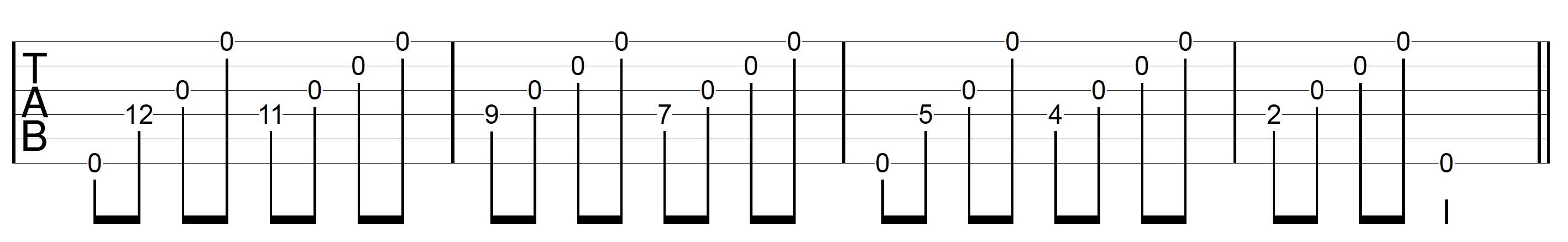 DADGAD Tuning Guitar Major Scale String 4