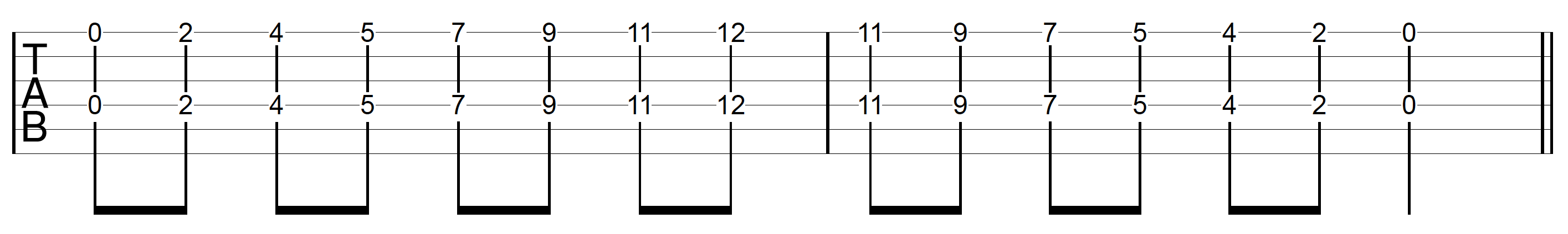 DADGAD Tuning Guitar Octave Major Scale