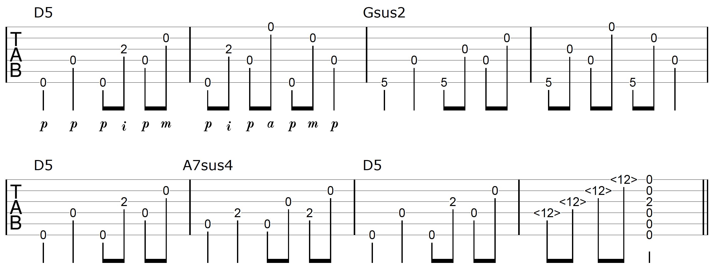 DADGAD Tuning Guitar Chord Progression
