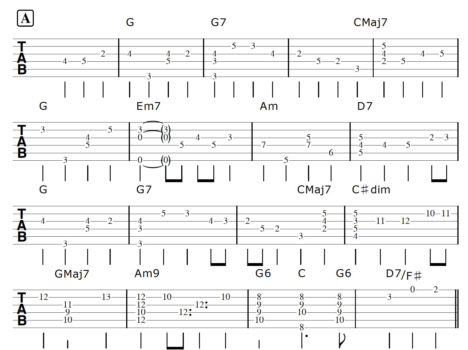 Danny Boy Guitar Chord Fragment Arrangement