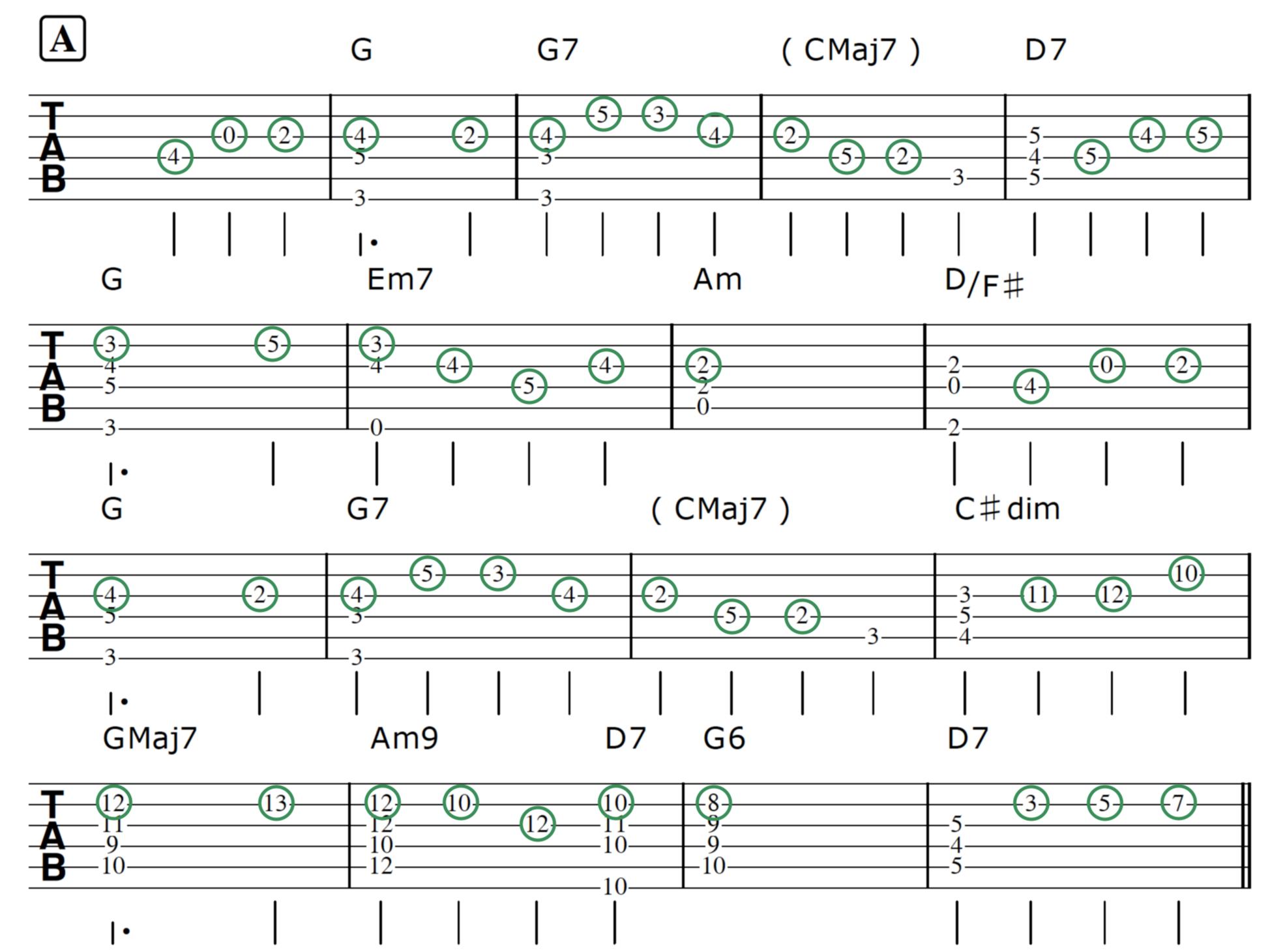 Danny Boy Guitar Chord Fragment And Melody