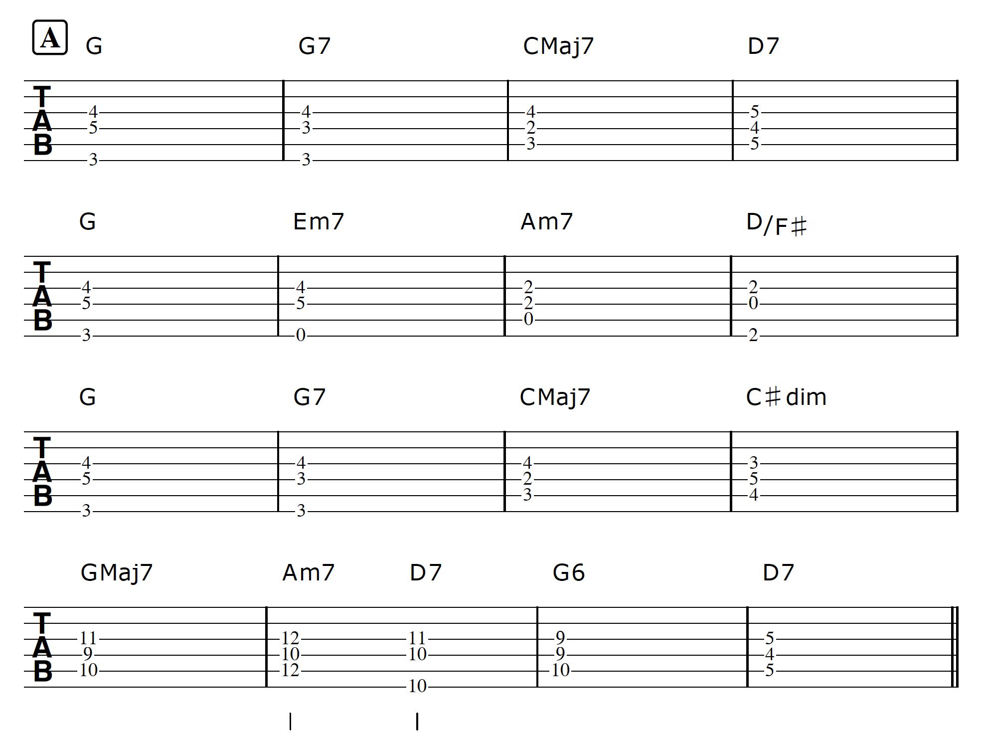 Danny Boy Guitar Chord Fragments