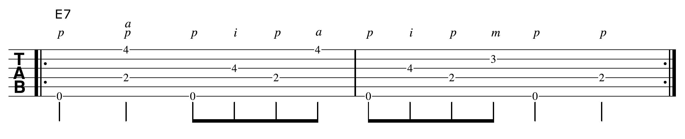 Guitar-Fingerpicking-Technique-Chord-Vamp