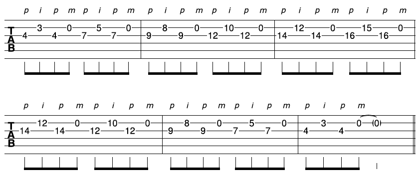 Fast Guitar Sequence 1-2