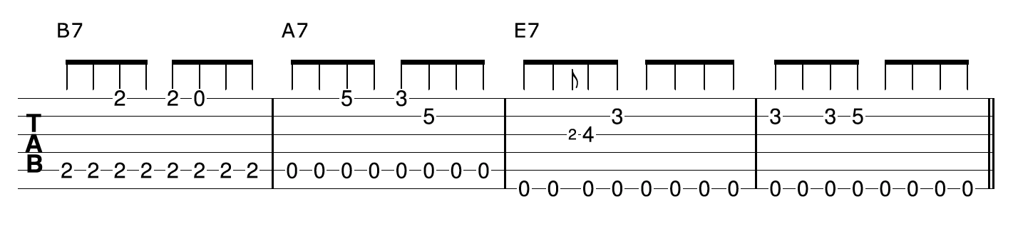 Fingerpicking Blues Guitar B7 Chord
